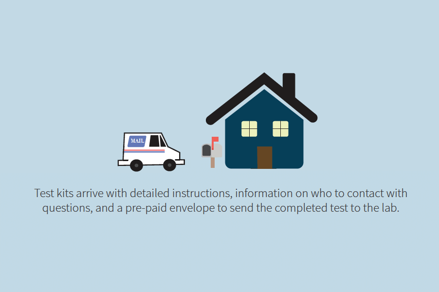 [Infographic] The At-home Health Testing Experience